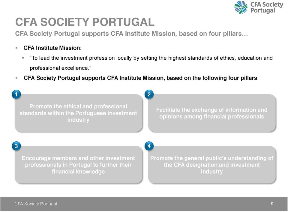 CFA Society Portugal supports CFA Institute Mission, based on the following four pillars: 1 2 Promote the ethical and professional standards within the Portuguese