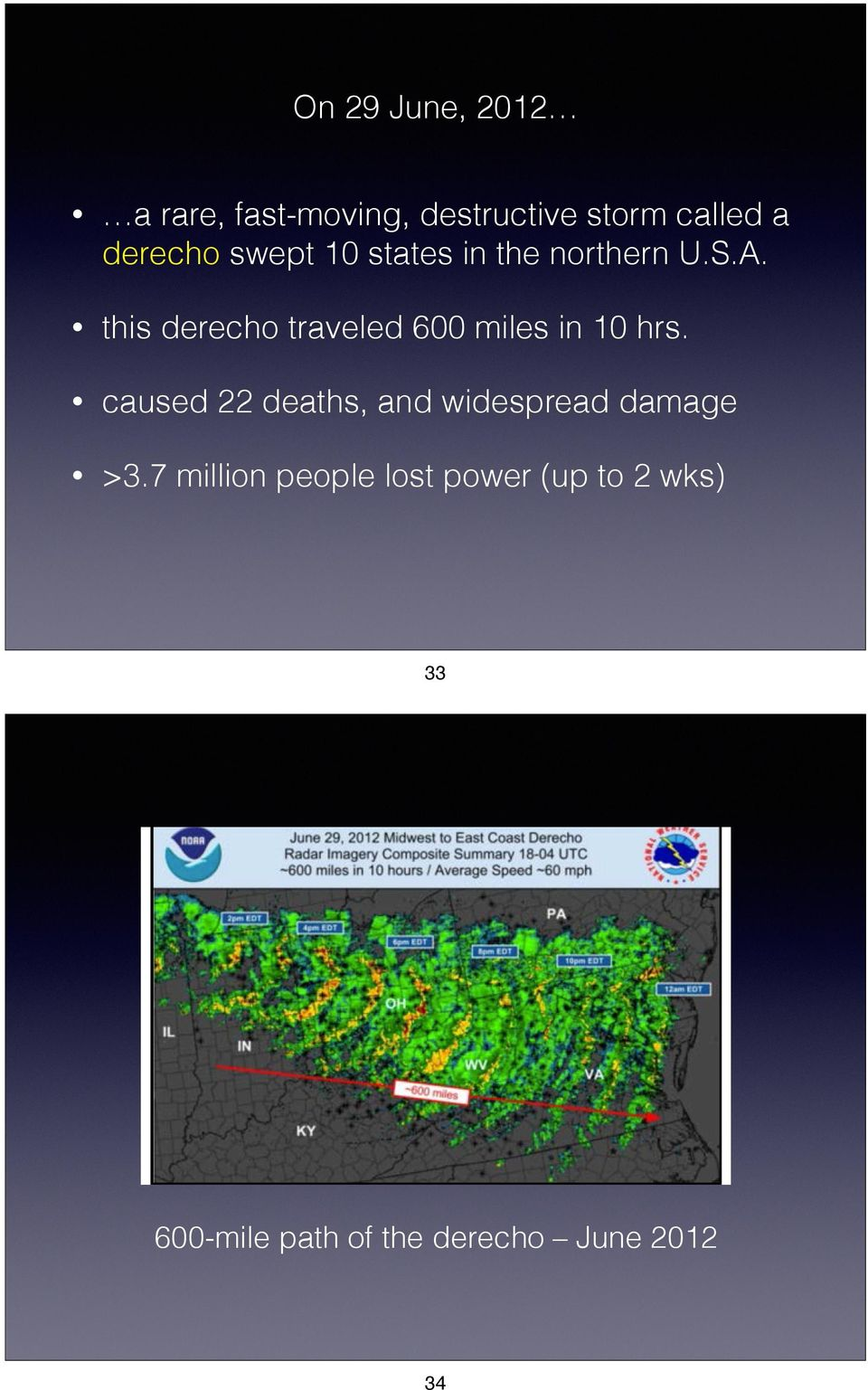 this derecho traveled 600 miles in 10 hrs.