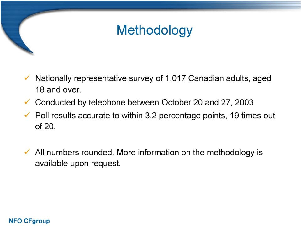 Conducted by telephone between October 20 and 27, 2003 Poll results