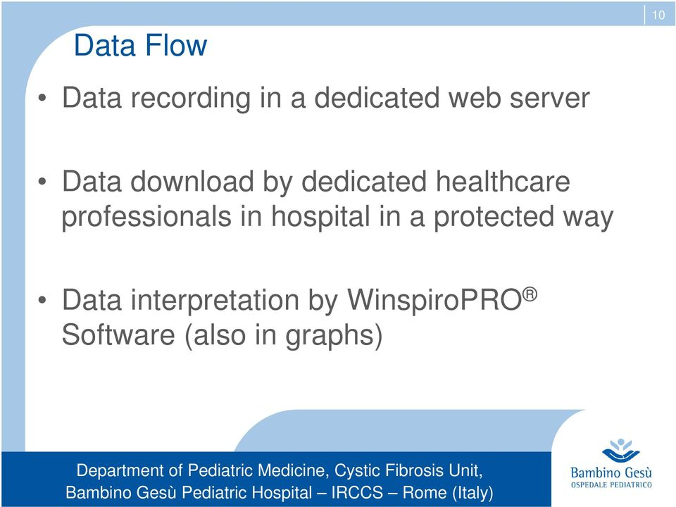 professionals in hospital in a protected way Data