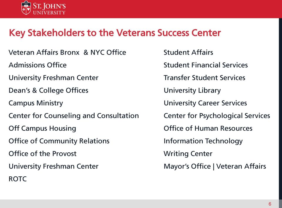 Provost University Freshman Center ROTC Student Affairs Student Financial Services Transfer Student Services University Library University