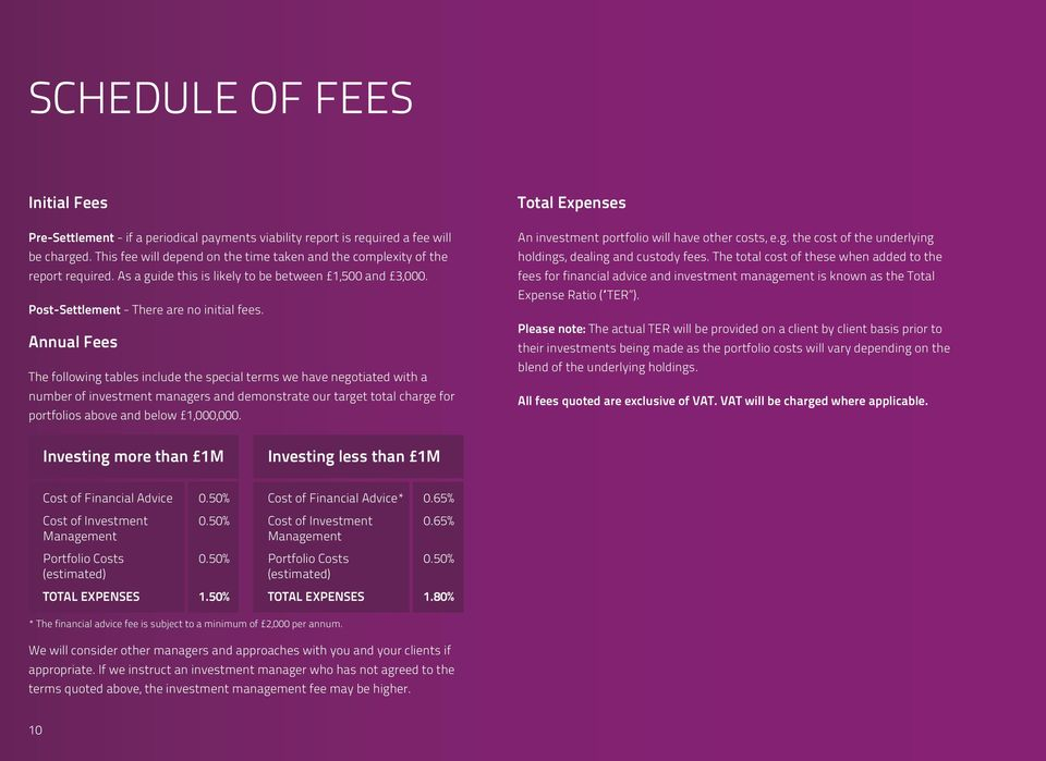 Annual Fees The following tables include the special terms we have negotiated with a number of investment managers and demonstrate our target total charge for portfolios above and below 1,000,000.