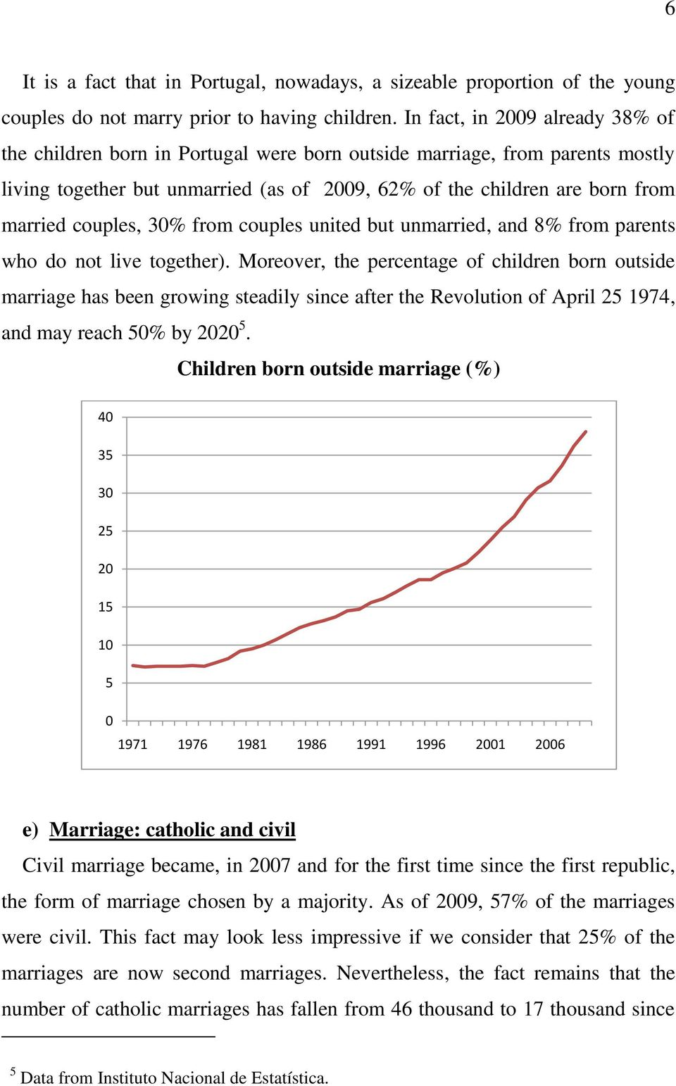couples, 30% from couples united but unmarried, and 8% from parents who do not live together).