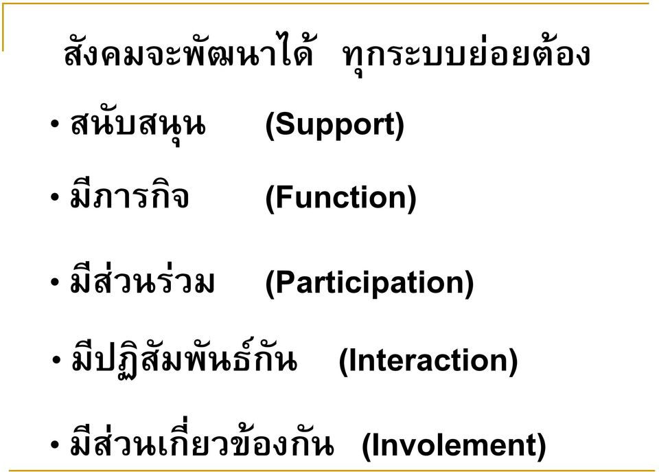 (Function) (Participation) ม ปฏ ส มพ นธ