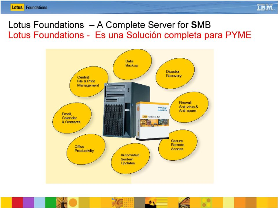 Lotus Foundations - Es