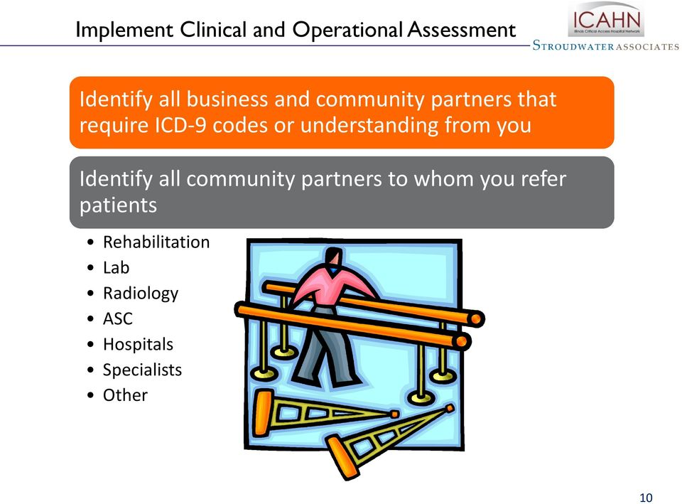 understanding from you Identify all community partners to whom