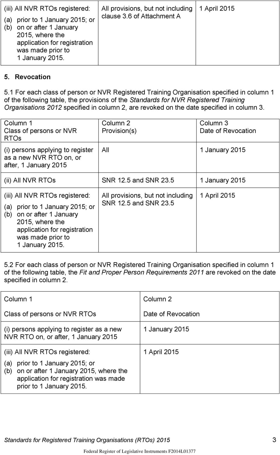 1 For each class of person or NVR Registered Training Organisation specified in column 1 of the following table, the provisions of the Standards for NVR Registered Training Organisations 2012