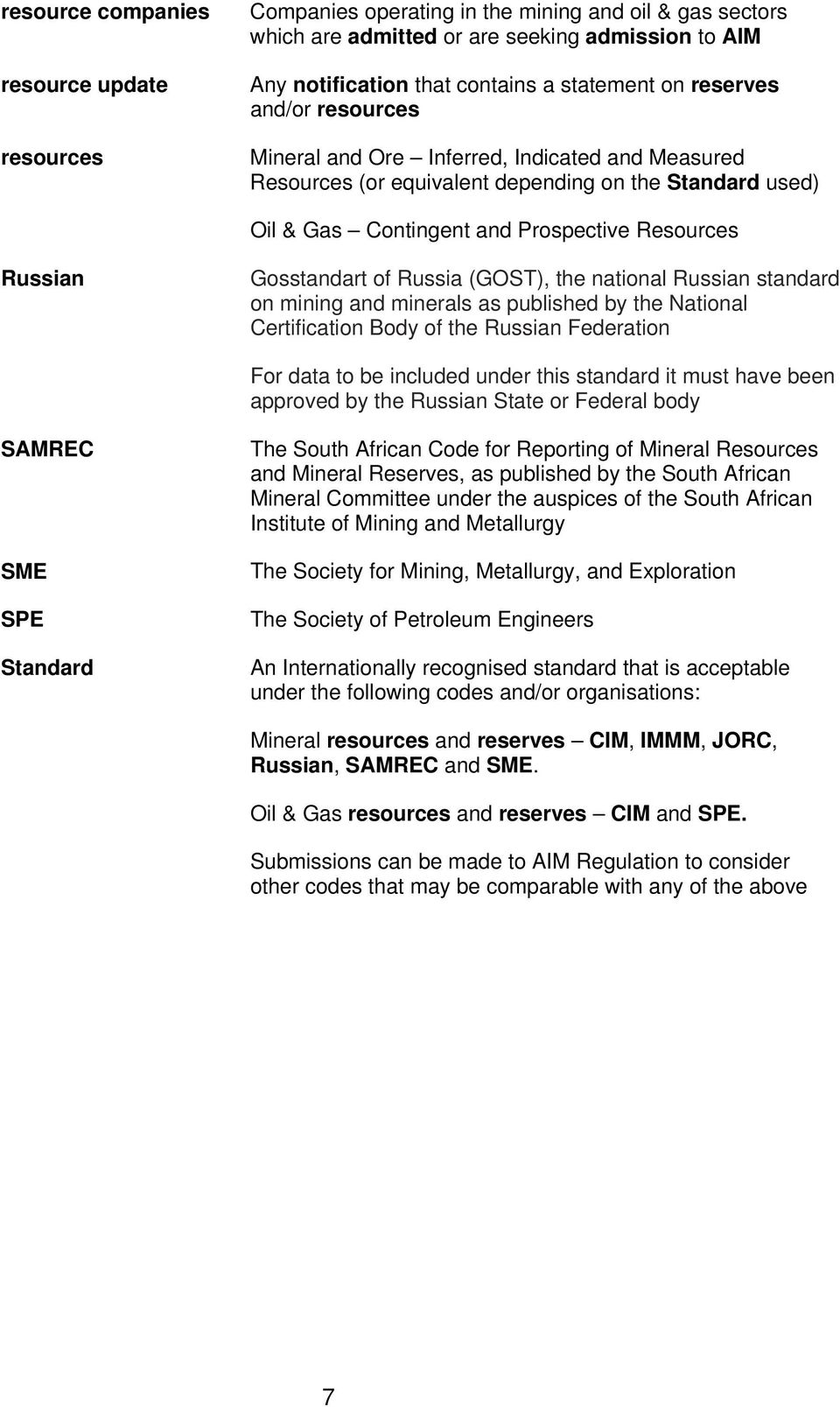 of Russia (GOST), the national Russian standard on mining and minerals as published by the National Certification Body of the Russian Federation For data to be included under this standard it must