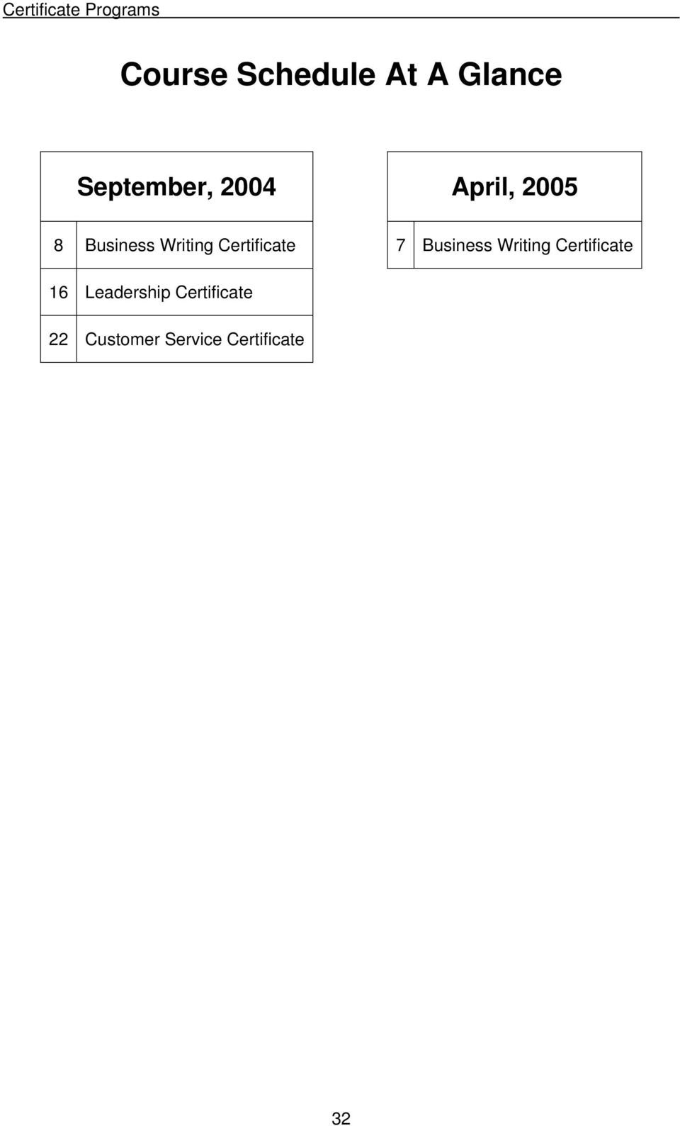 Business Writing Certificate 16 Leadership