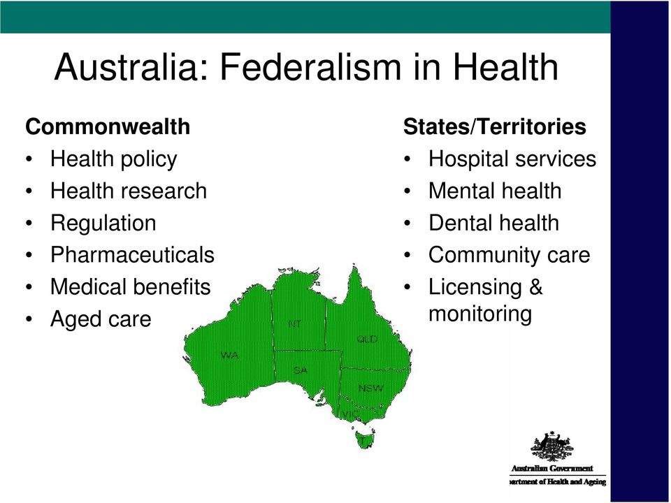 benefits Aged care States/Territories Hospital services