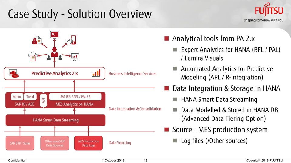 Data Integration & Consolidation Data Sourcing Analytical tools from PA 2.