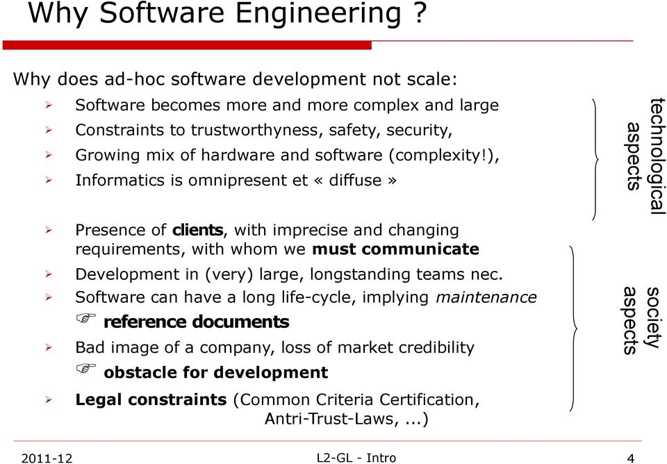 software (complexity!