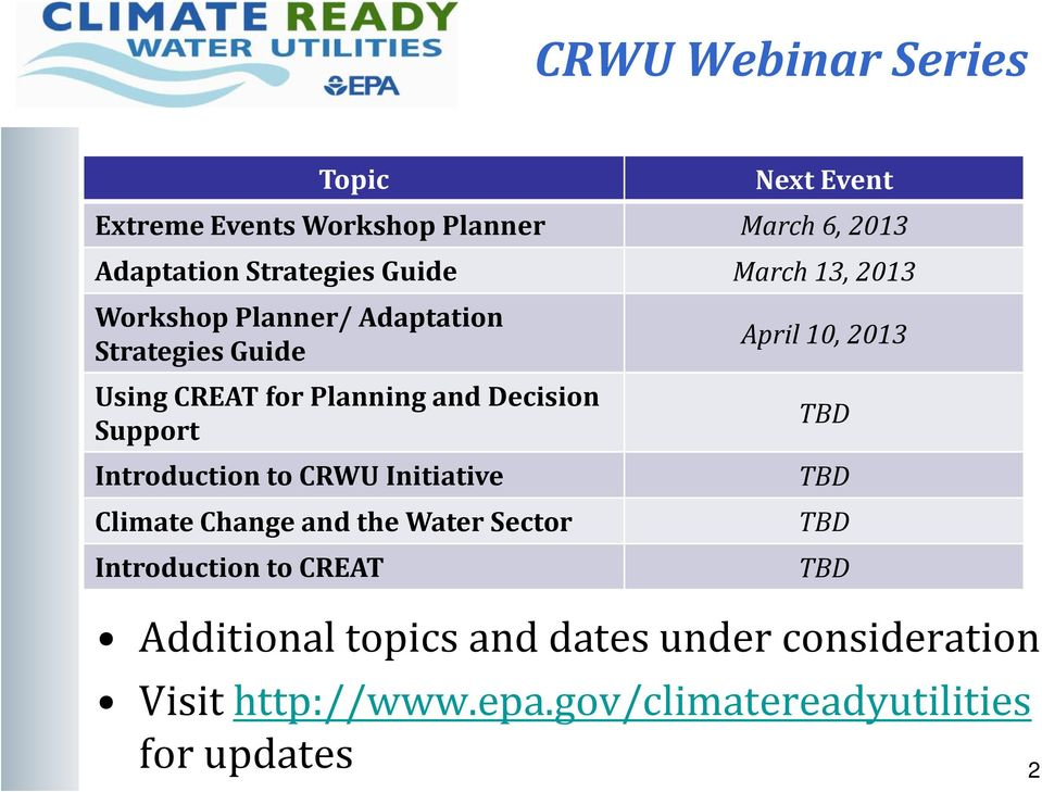 Introduction to CRWU Initiative Climate Change and the Water Sector Introduction to CREAT April 10, 2013 TBD