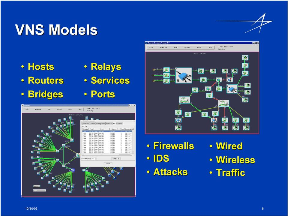 Ports Firewalls IDS Attacks