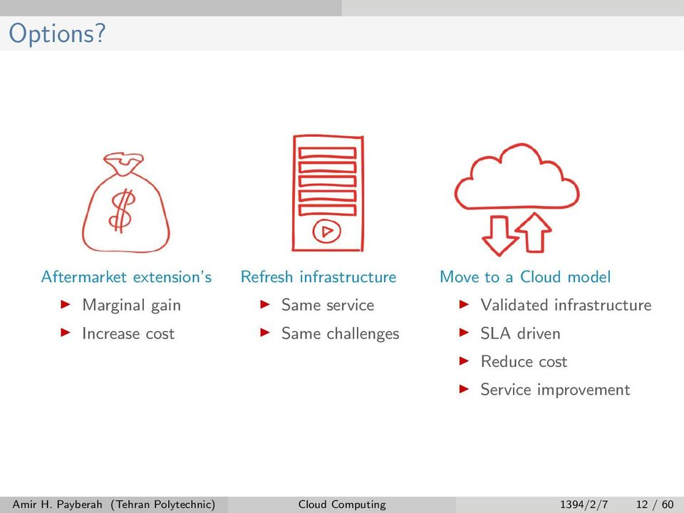 infrastructure Same service Same challenges Move to a Cloud model