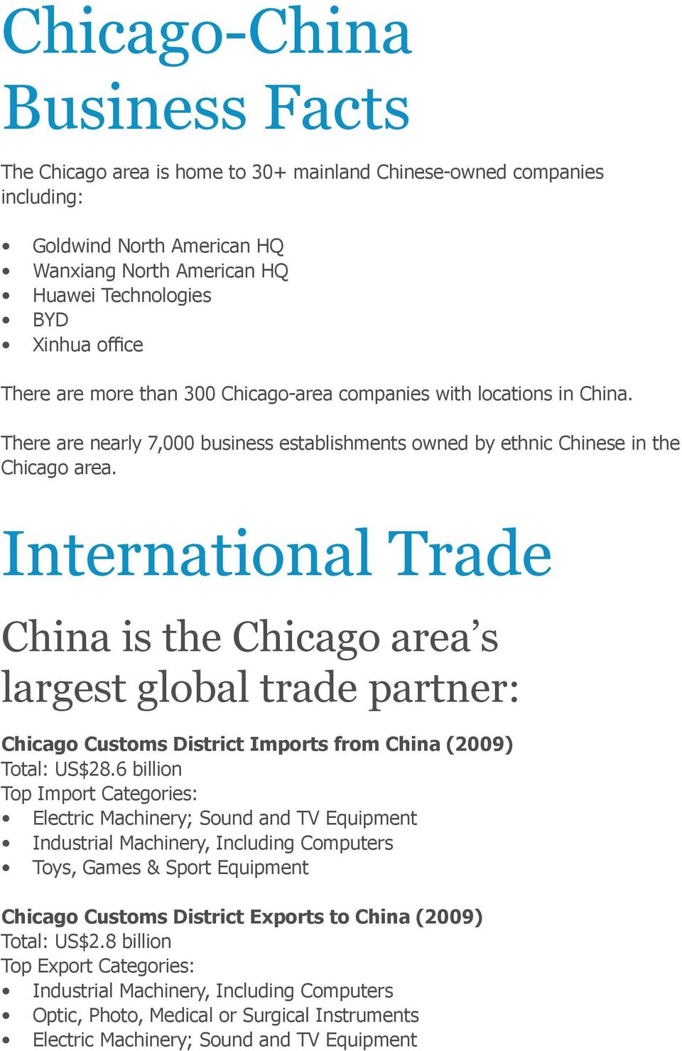 International Trade China is the Chicago area s largest global trade partner: Chicago Customs District Imports from China (2009) Total: US$28.