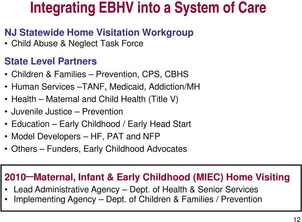 Education Early Childhood / Early Head Start Model Developers HF, PAT and NFP Others Funders, Early Childhood Advocates 2010 Maternal, Infant &