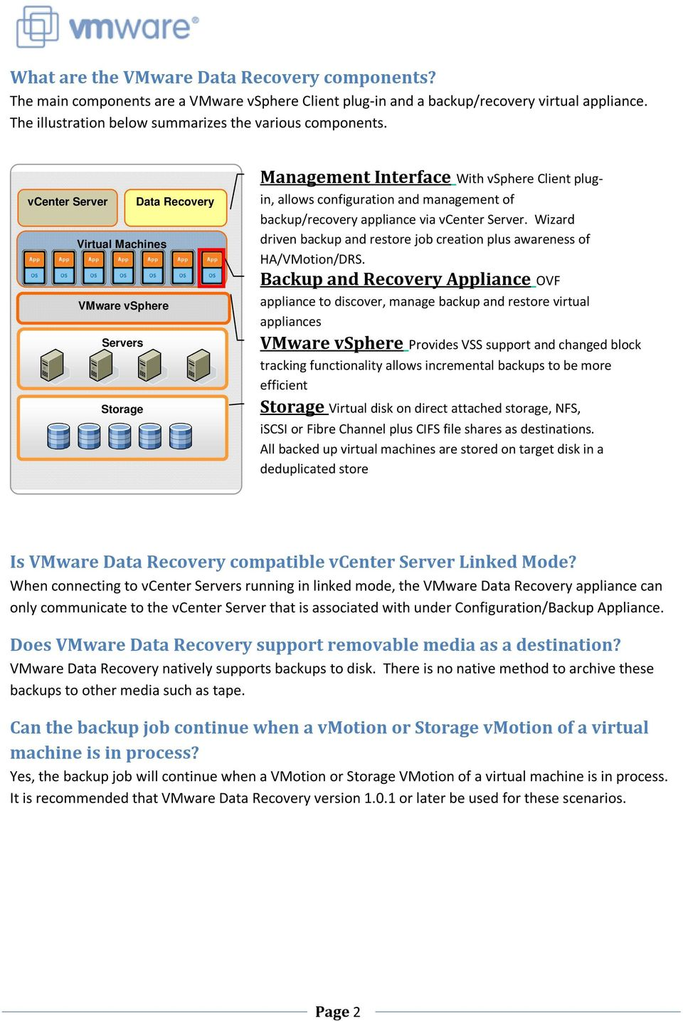 vcenter Server. Wizard driven backup and restore job creation plus awareness of HA/VMotion/DRS.