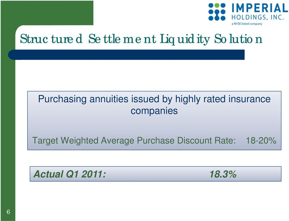 insurance companies Target Weighted Average