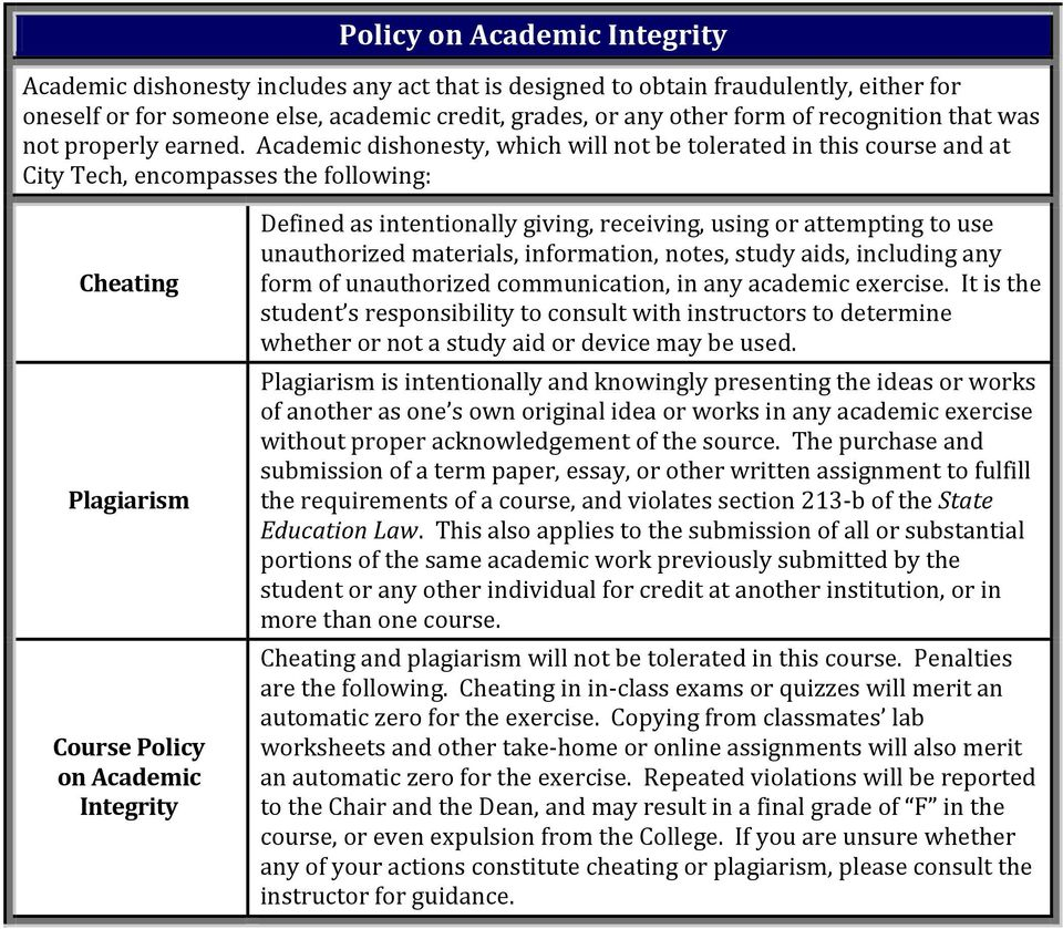 Academic dishonesty, which will not be tolerated in this course and at City Tech, encompasses the following: Cheating Plagiarism Course Policy on Academic Integrity Defined as intentionally giving,
