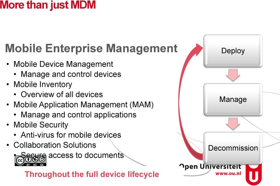 and control applications Mobile Security Anti-virus for mobile devices Collaboration