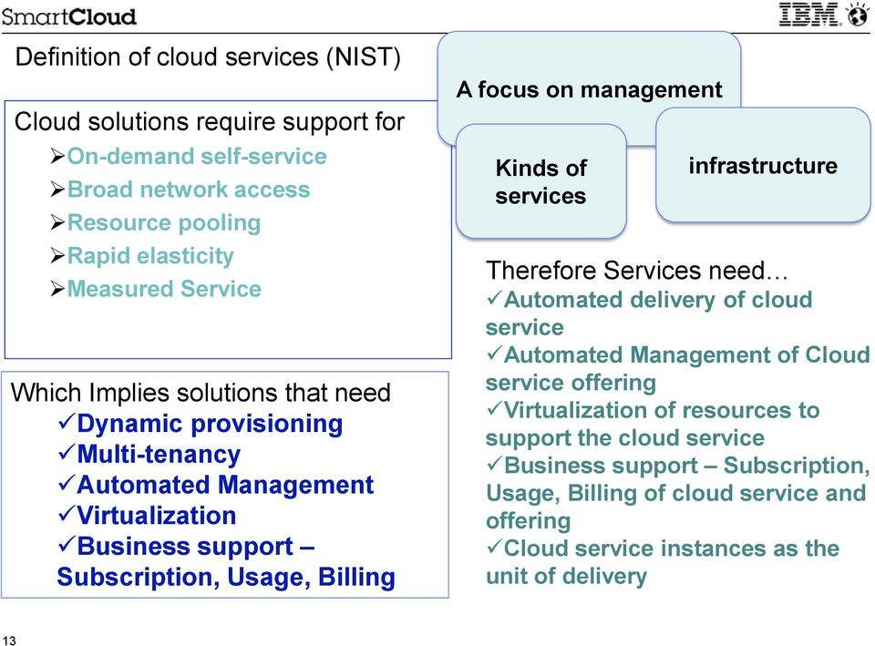 focus on management Kinds of services infrastructure Therefore Services need Automated delivery of cloud service Automated Management of Cloud service offering