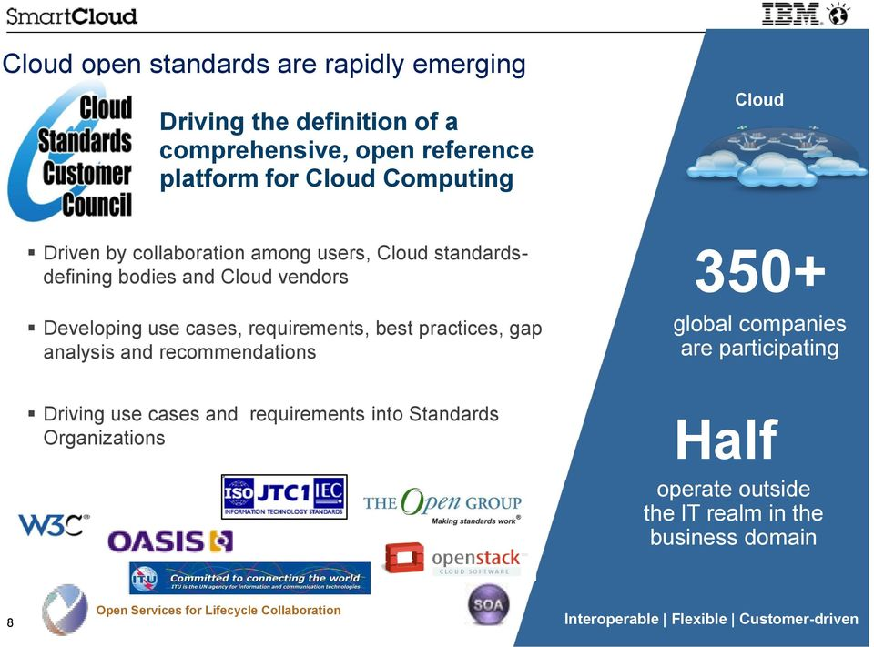 gap analysis and recommendations 350+ global companies are participating Driving use cases and requirements into Standards Organizations