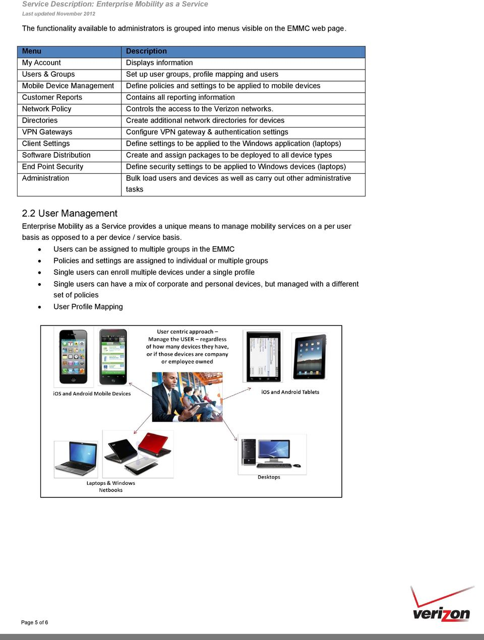 Displays information Set up user groups, profile mapping and users Define policies and settings to be applied to mobile devices Contains all reporting information Controls the access to the Verizon