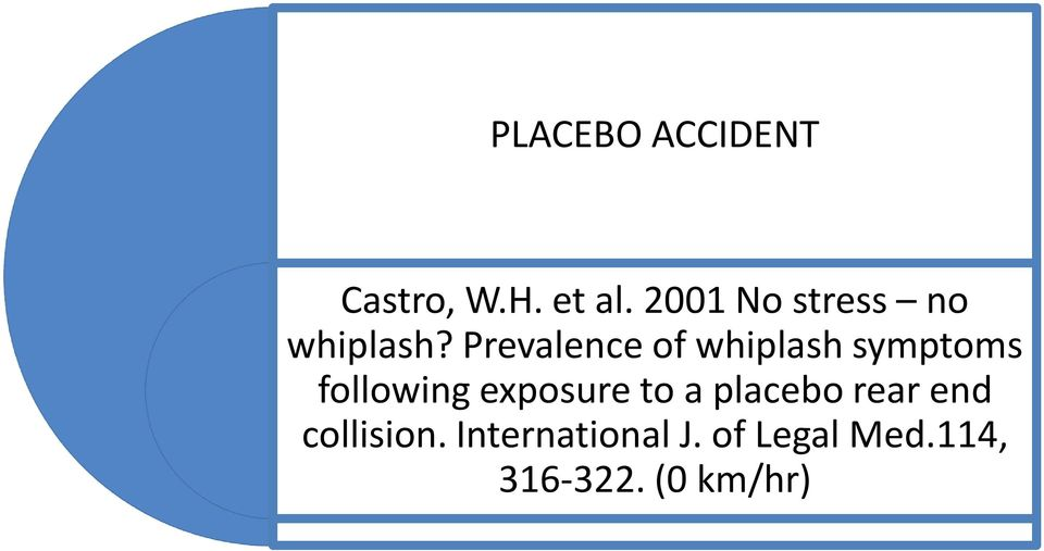 Prevalence of whiplash symptoms following exposure