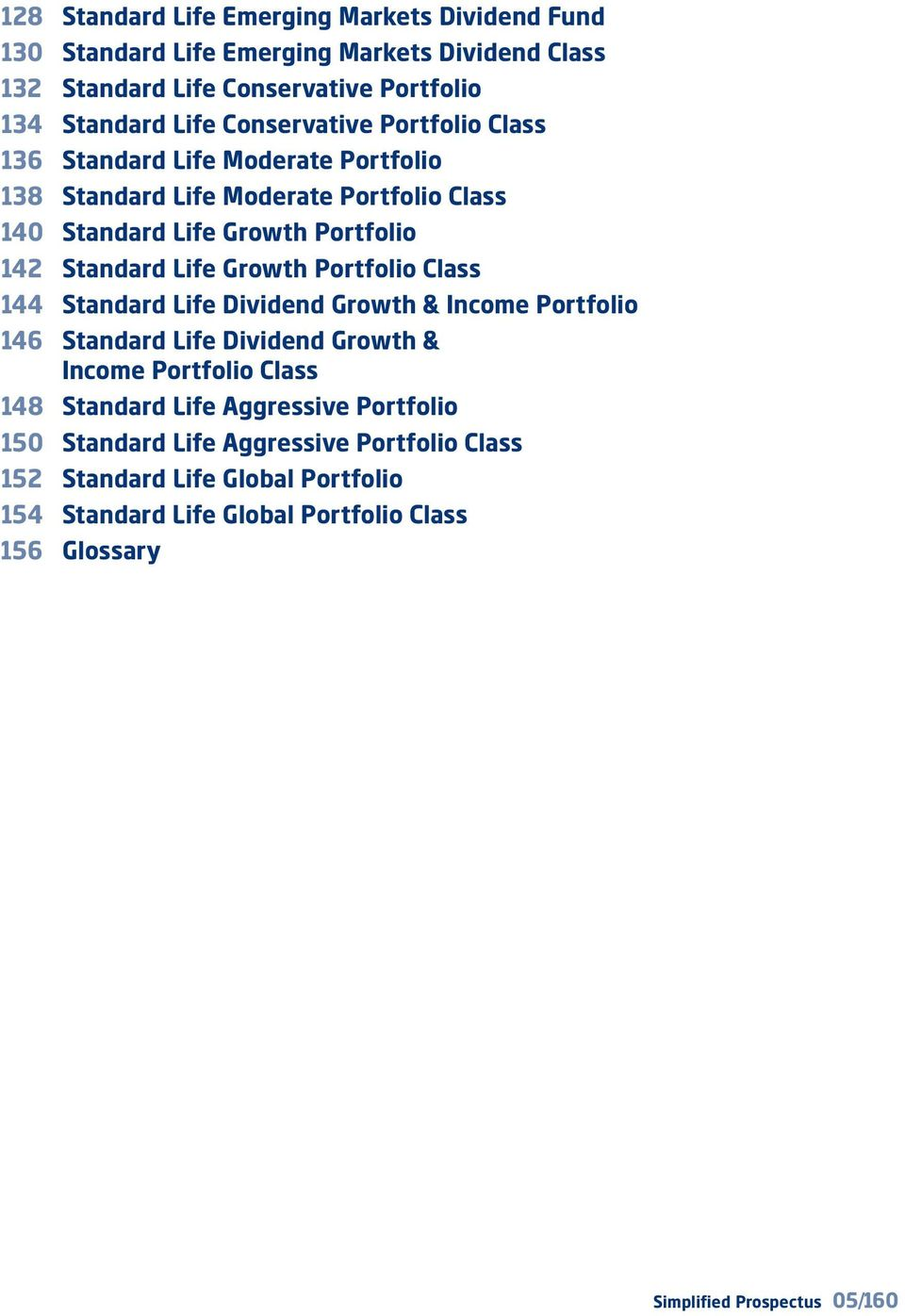 Growth Portfolio Class 144 Standard Life Dividend Growth & Income Portfolio 146 Standard Life Dividend Growth & Income Portfolio Class 148 Standard Life Aggressive