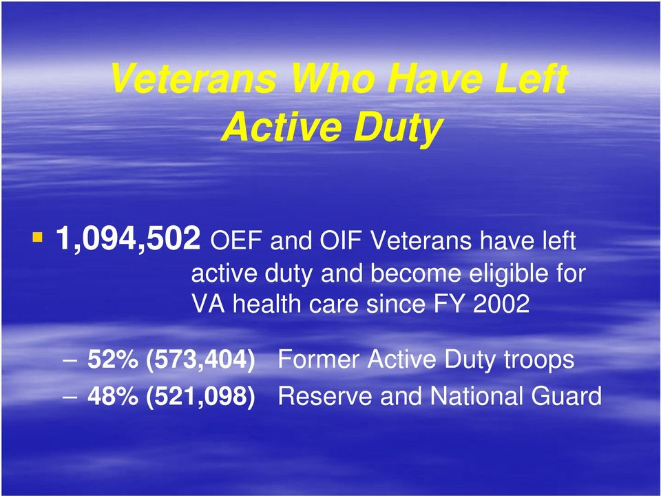 eligible for VA health care since FY 2002 52% (573,404)