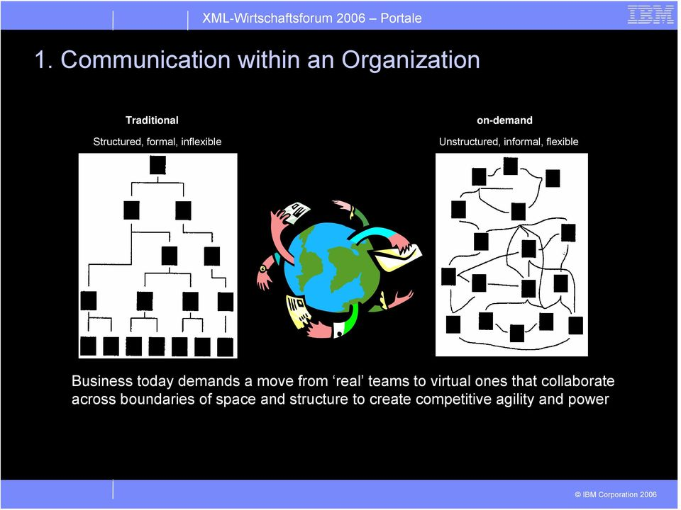 demands a move from real teams to virtual ones that collaborate across