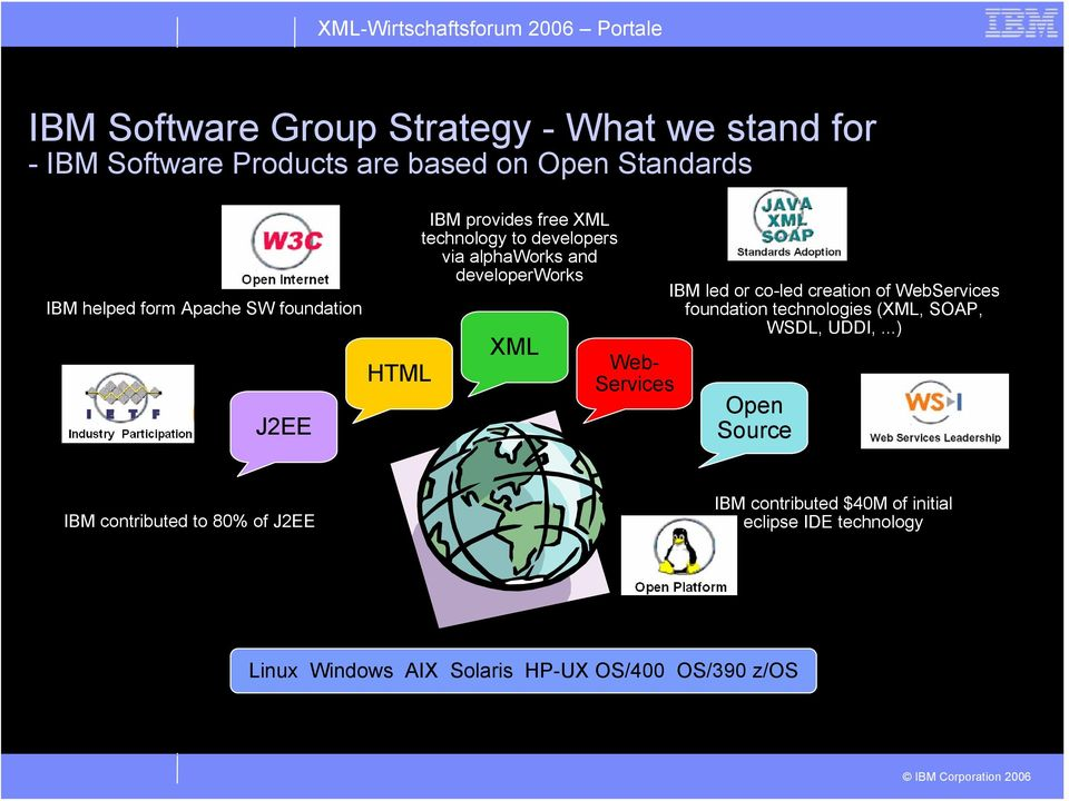 co-led creation of WebServices foundation technologies (XML, SOAP, WSDL, UDDI,.