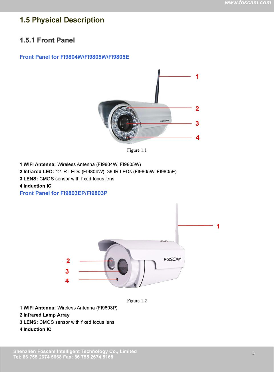 FI9805E) 3 LENS: CMOS sensor with fixed focus lens 4 Induction IC Front Panel for FI9803EP/FI9803P 1 2 3 4 1 WIFI