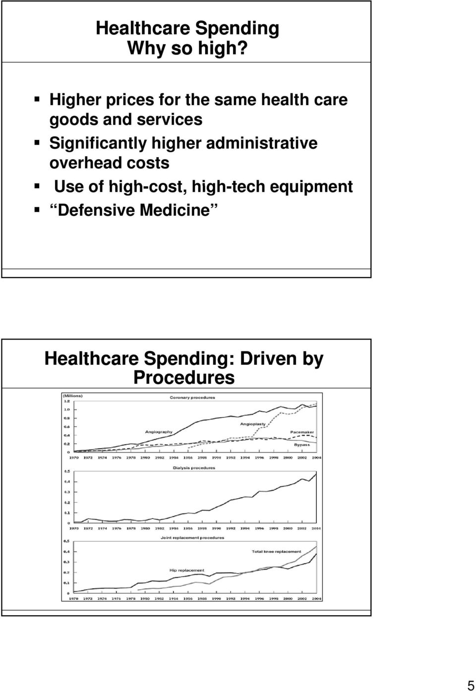 Significantly higher administrative overhead costs Use of