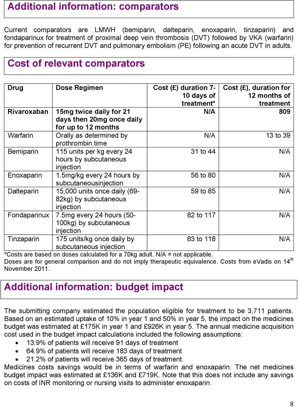 Cost of relevant comparators Drug Dose Regimen Cost ( ) duration 7-10 days of treatment* Rivaroxaban 15mg twice daily for 21 days then 20mg once daily for up to 12 months Warfarin Orally as