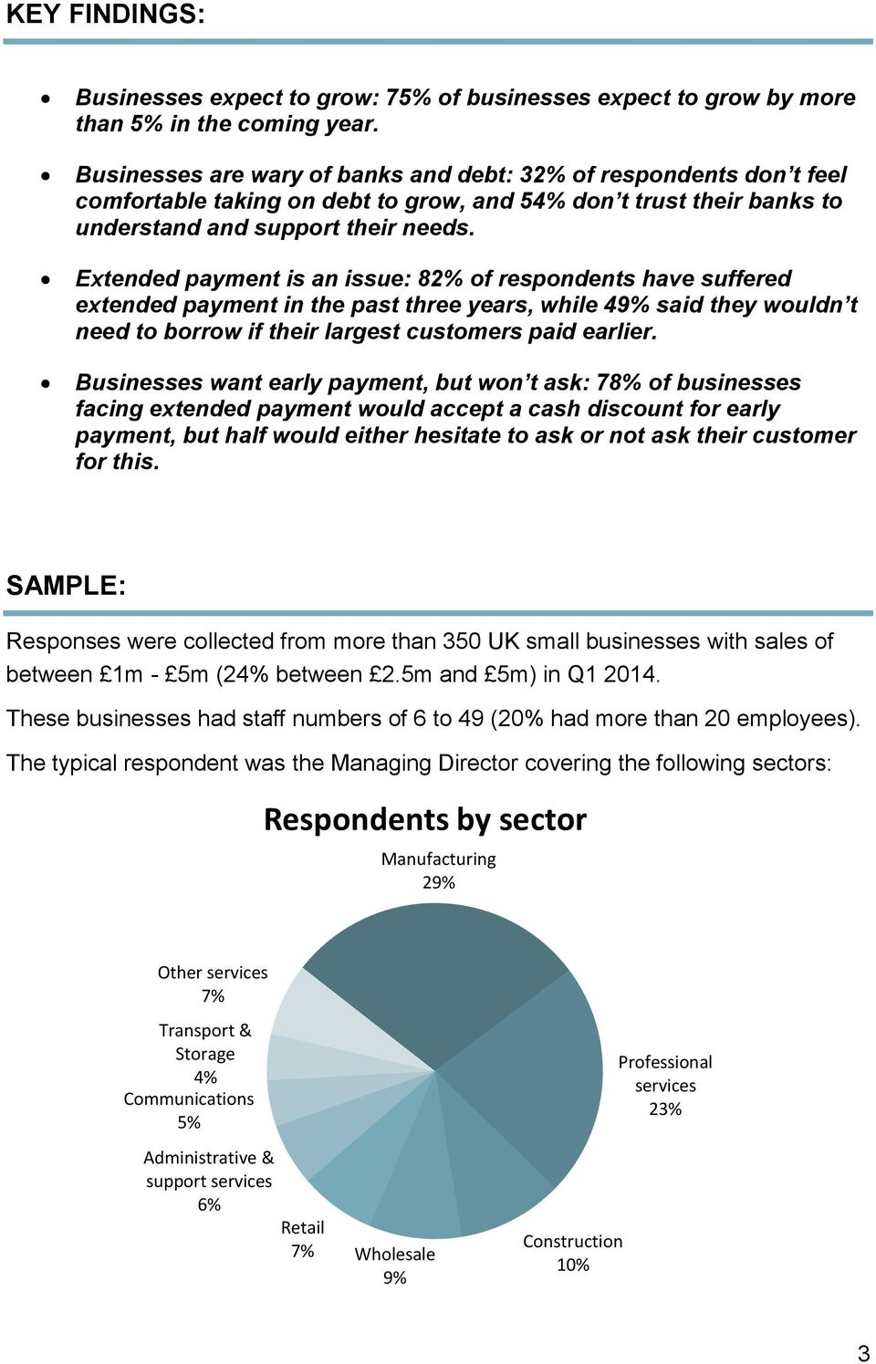 Extended payment is an issue: 82% of respondents have suffered extended payment in the past three years, while 49% said they wouldn t need to borrow if their largest customers paid earlier.