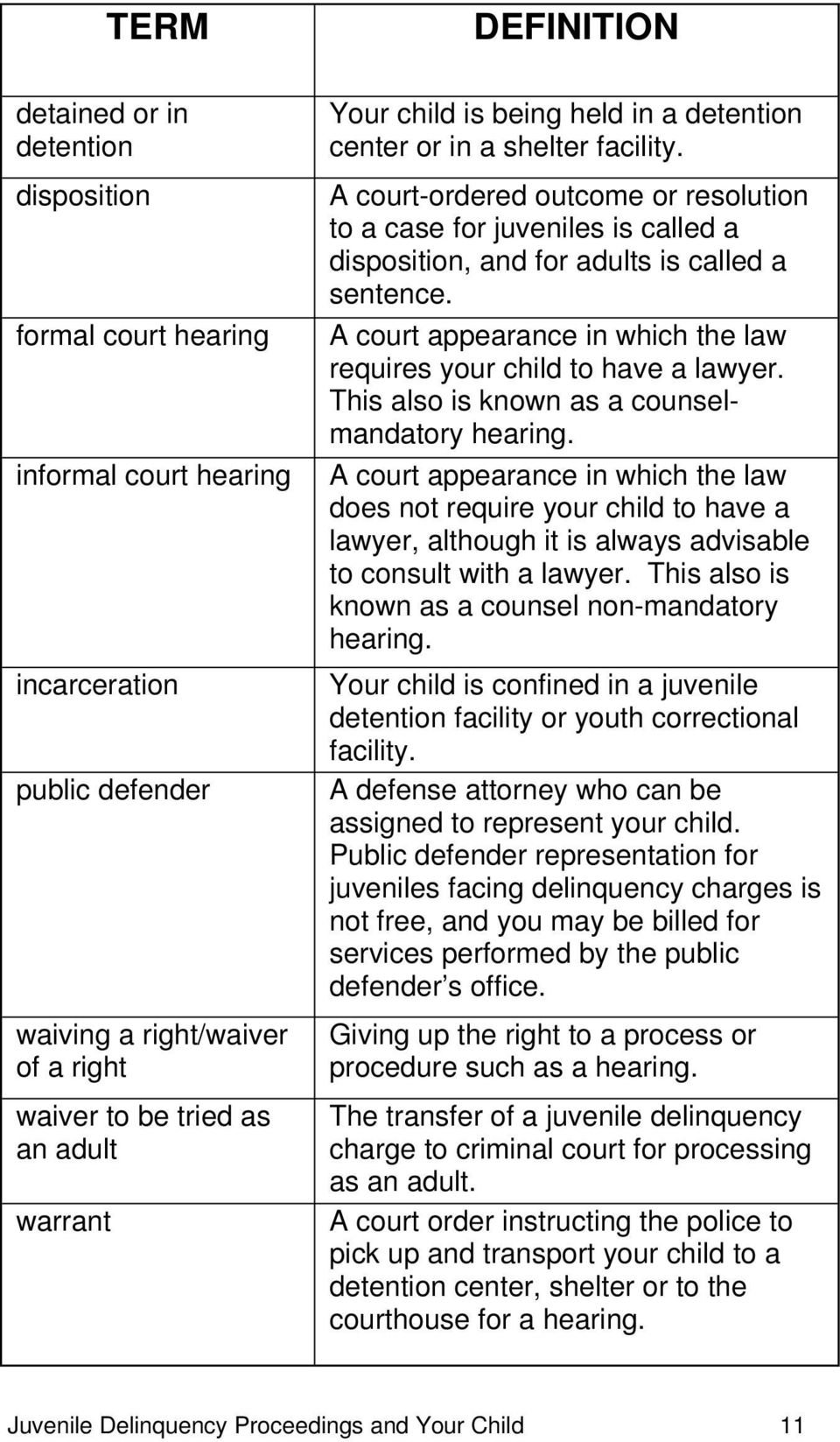 A court appearance in which the law requires your child to have a lawyer. This also is known as a counselmandatory hearing.