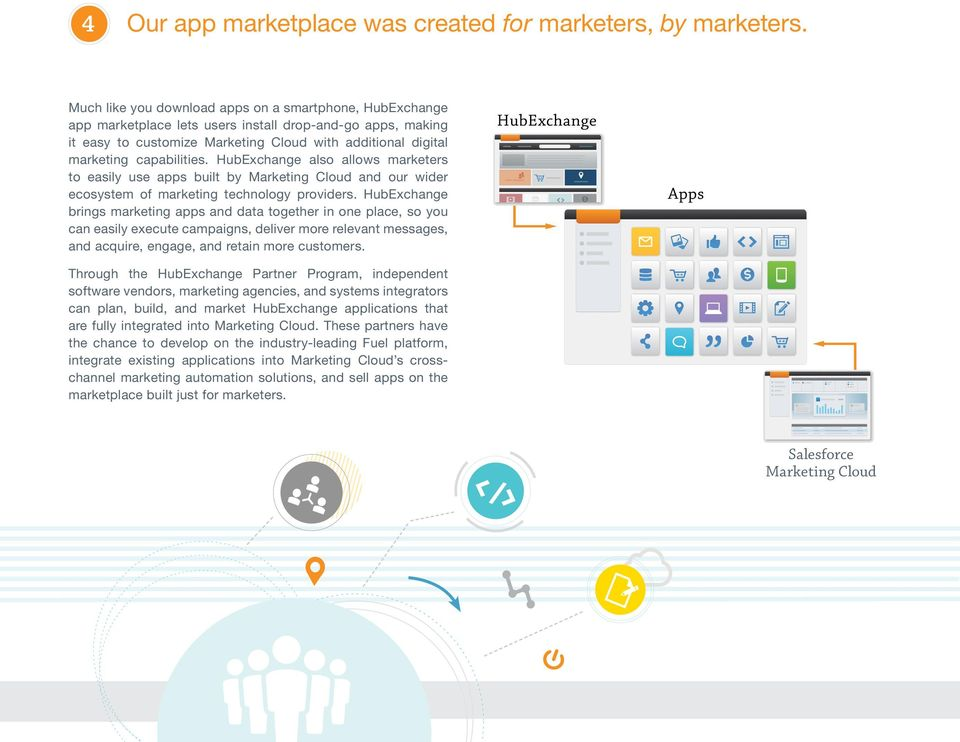 capabilities. HubExchange also allows marketers to easily use apps built by Marketing Cloud and our wider ecosystem of marketing technology providers.