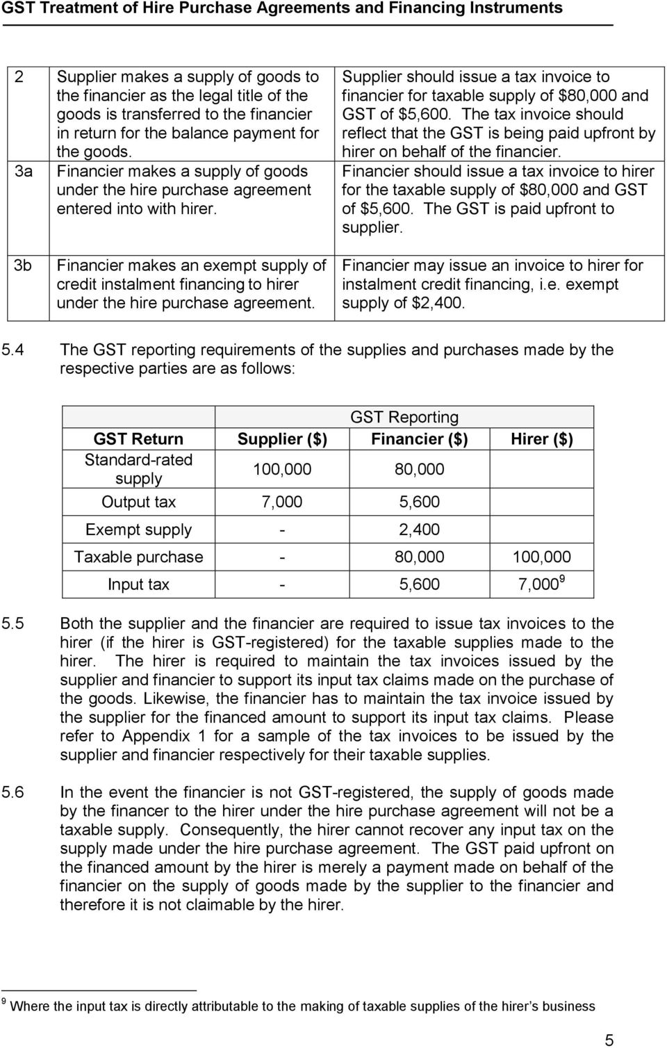 The tax invoice should reflect that the GST is being paid upfront by hirer on behalf of the financier.