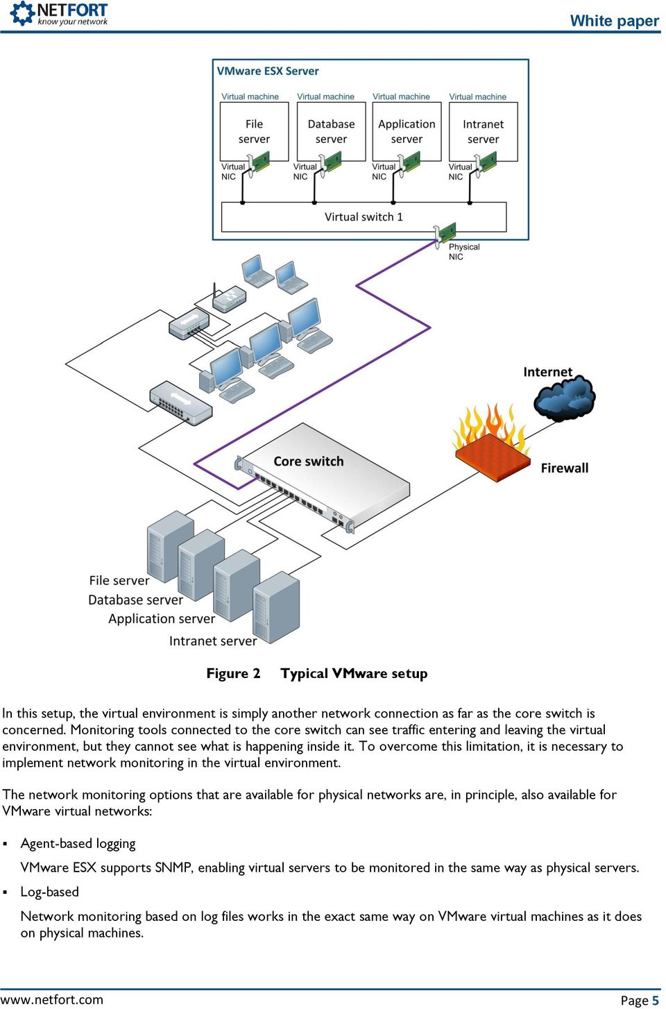 To overcome this limitation, it is necessary to implement network monitoring in the virtual environment.