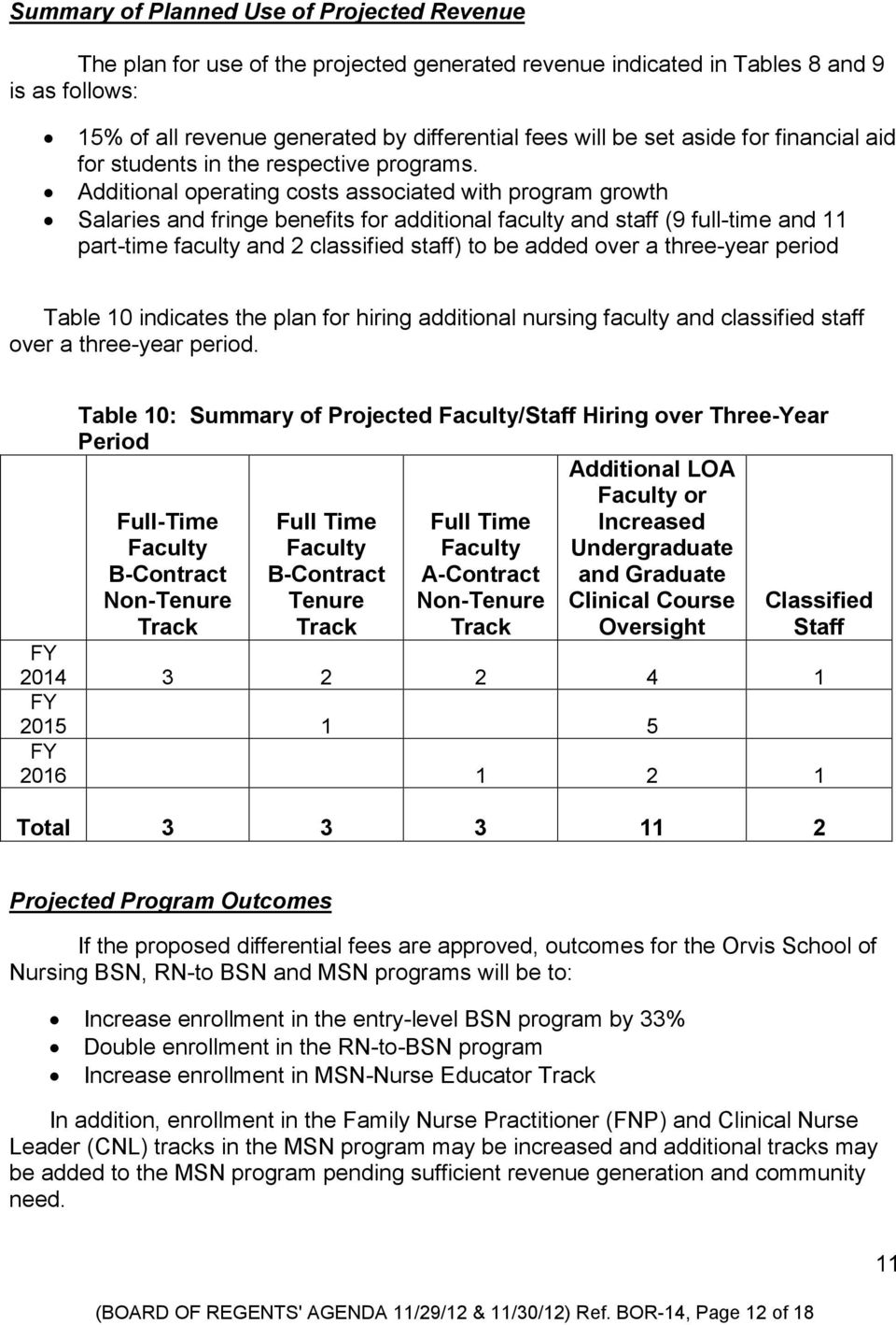 Additional operating costs associated with program growth Salaries and fringe benefits for additional faculty and staff (9 full-time and 11 part-time faculty and 2 classified staff) to be added over
