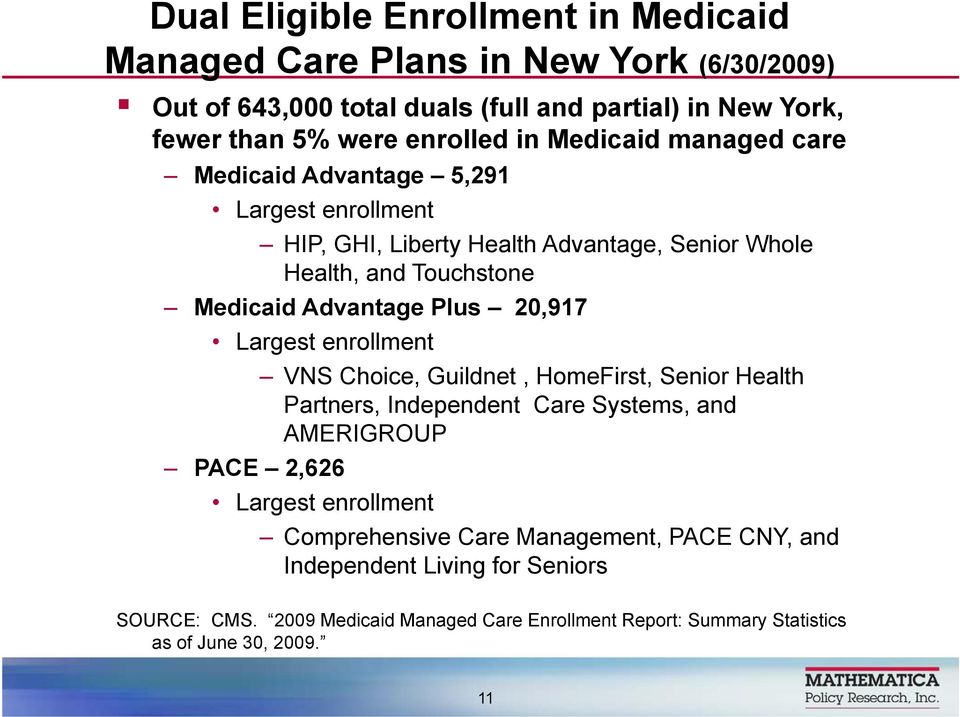 Advantage Plus 20,917 Largest enrollment VNS Choice, Guildnet, HomeFirst, Senior Health Partners, Independent Care Systems, and AMERIGROUP PACE 2,626 Largest