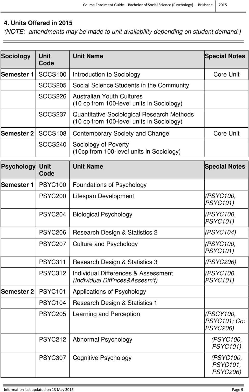 Sociology) SOCS237 Quantitative Sociological Research Methods (10 cp from 100-level units in Sociology) Semester 2 SOCS108 Contemporary Society and Change SOCS240 Sociology of Poverty (10cp from