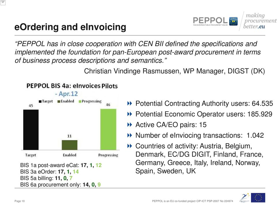 Christian Vindinge Rasmussen, WP Manager, DIGST (DK) BIS 1a post-award ecat: 17, 1, 12 BIS 3a eorder: 17, 1, 14 BIS 5a billing: 11, 0, 7 BIS 6a procurement only: 14, 0, 9