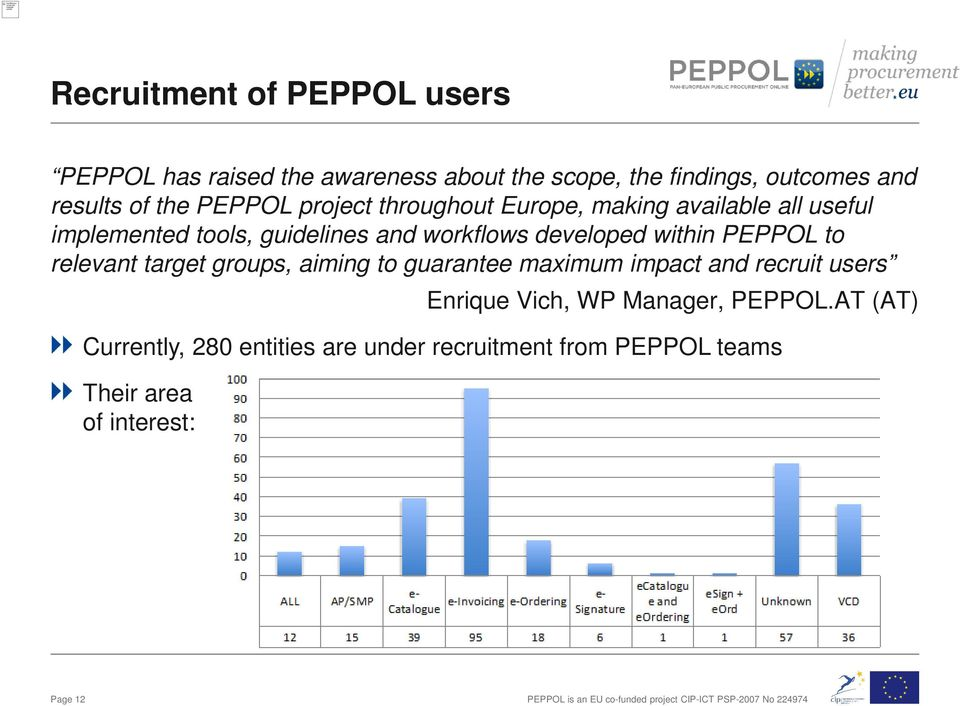 developed within PEPPOL to relevant target groups, aiming to guarantee maximum impact and recruit users Enrique