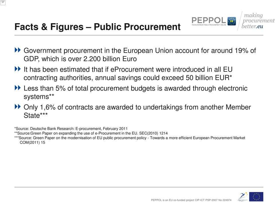 procurement budgets is awarded through electronic systems** Only 1,6% of contracts are awarded to undertakings from another Member State*** *Source: Deutsche Bank Research:
