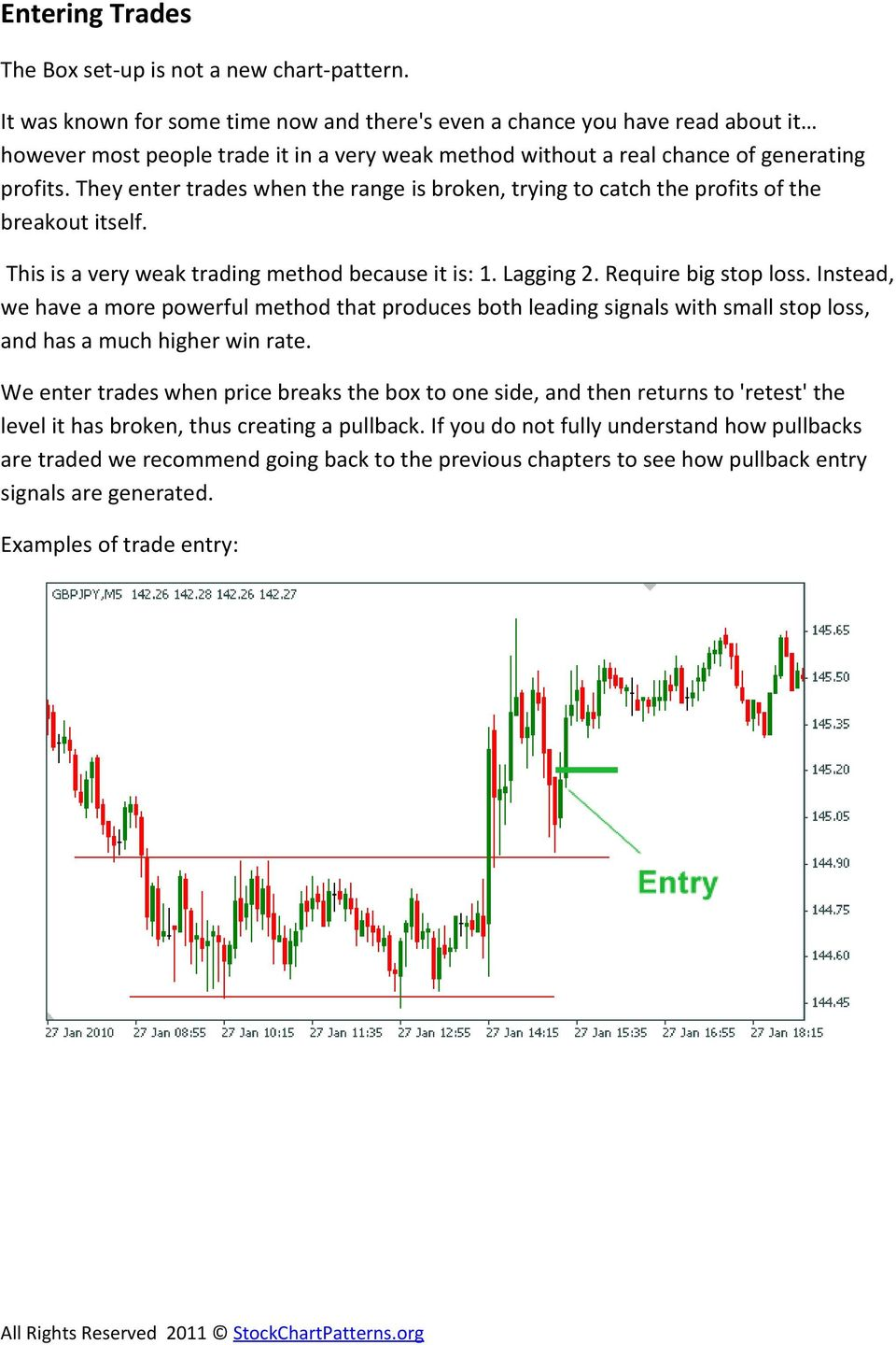 They enter trades when the range is broken, trying to catch the profits of the breakout itself. This is a very weak trading method because it is: 1. Lagging 2. Require big stop loss.