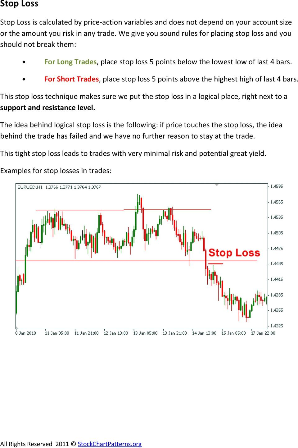 For Short Trades, place stop loss 5 points above the highest high of last 4 bars.
