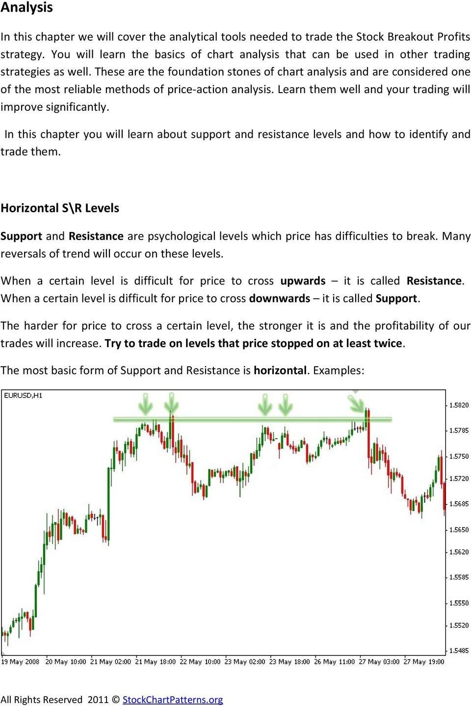 These are the foundation stones of chart analysis and are considered one of the most reliable methods of price-action analysis. Learn them well and your trading will improve significantly.